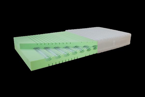 BestWell-SPRING-Matratze 140x200 cm, metallfreie BOX-SPRING-MATRATZE. Die Gute-Nacht-Matratze OHNE F